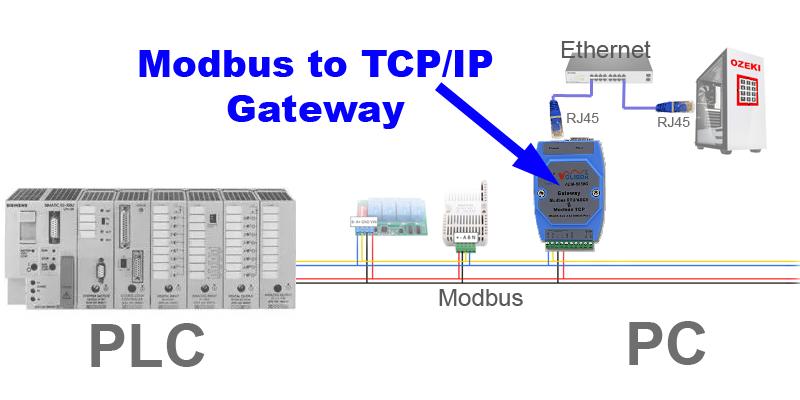 modbus-gateway.com